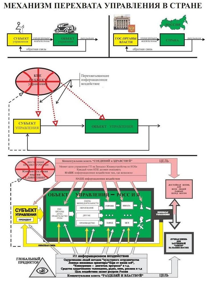 Механизмы управления ГАЗ-21 купить с доставкой